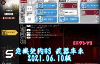 危機契約#3 武器庫東 2021.06.10版 【エクシア】
